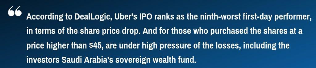 Uber IPO Performance