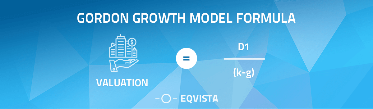 Gordon Growth Model