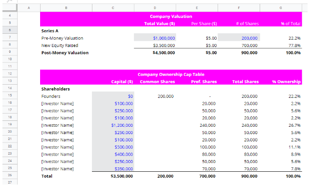 Cap table template excel