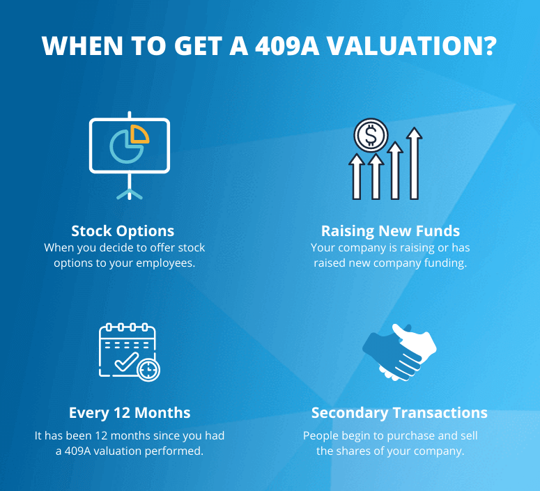 When to get a 409a valuation