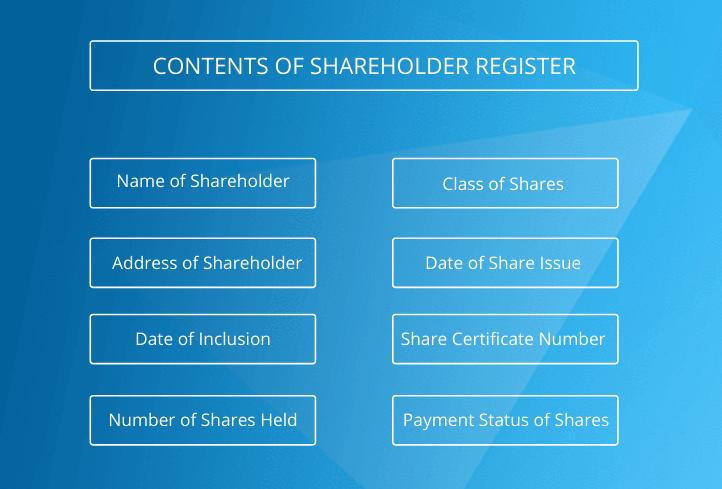 Shareholder Register Content