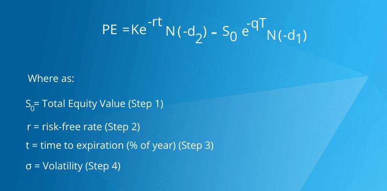 DLOM Example for calculating final value