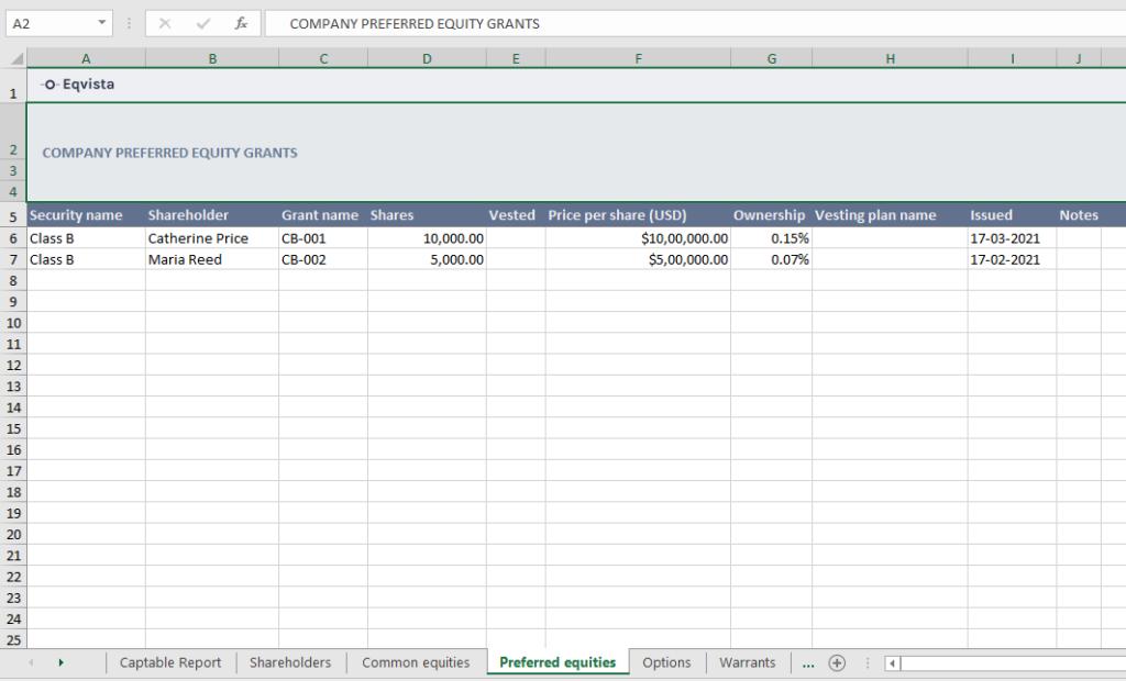 preferred equities