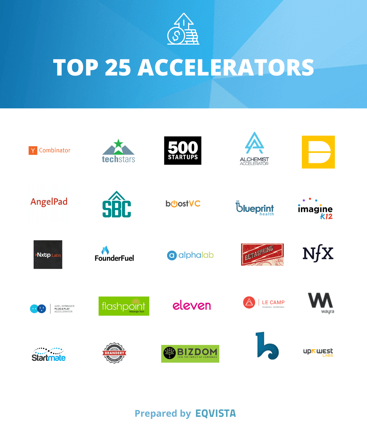 Top 25 Accelerators