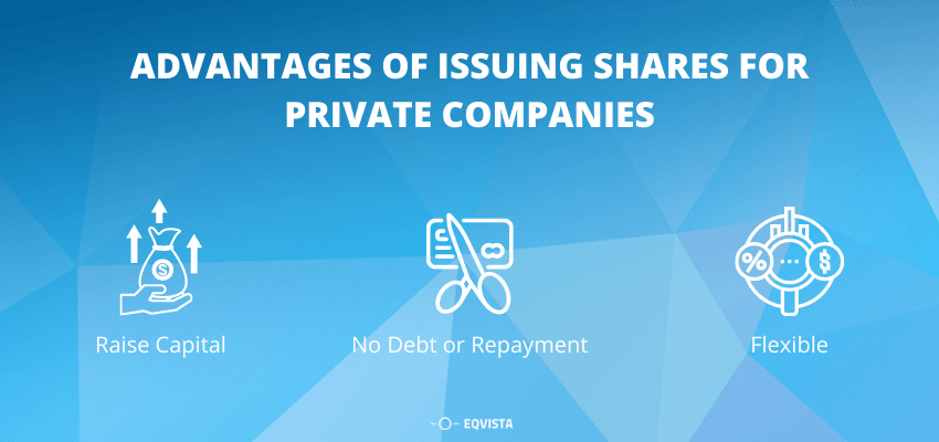 issuing shares for private companies
