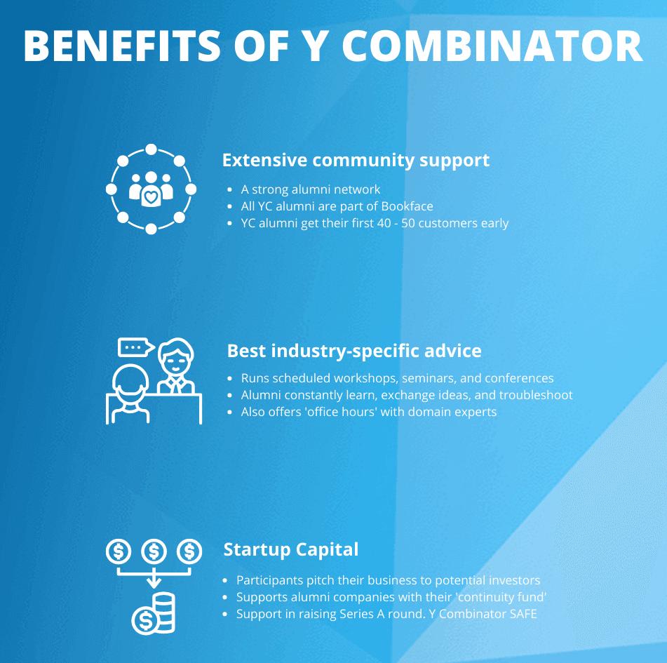 Benefits of Y combinator