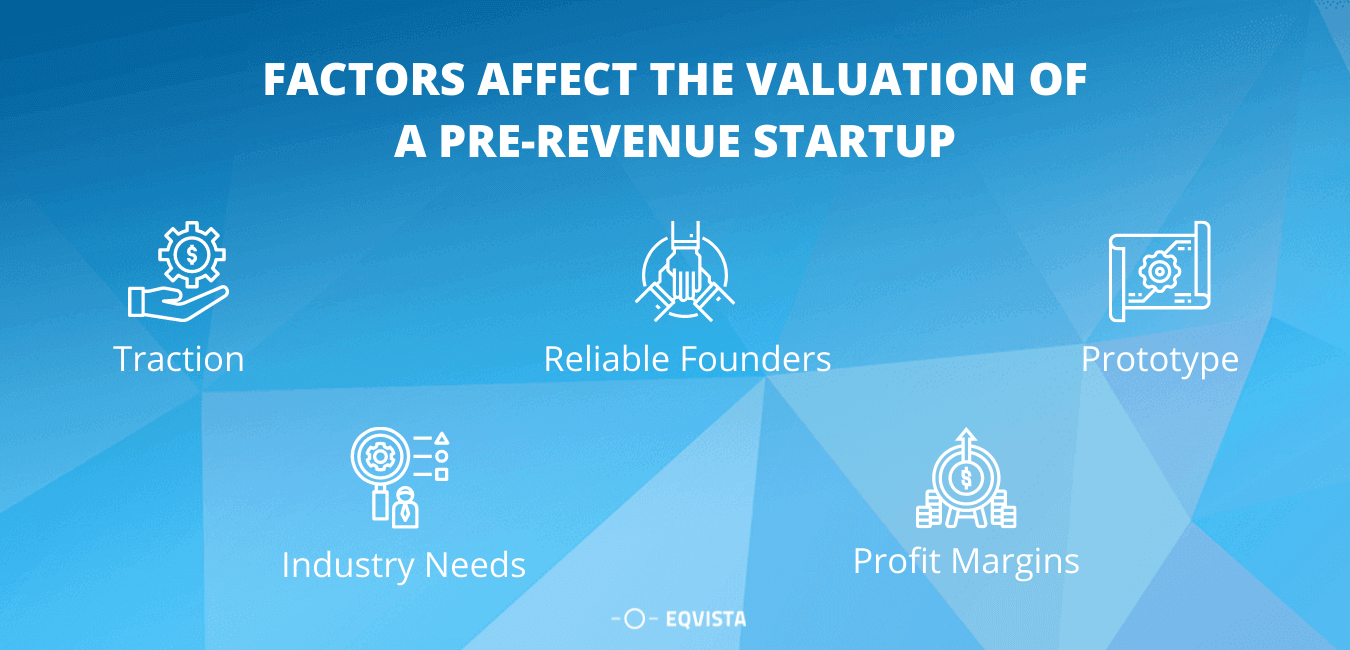 factors affecting startup valuation