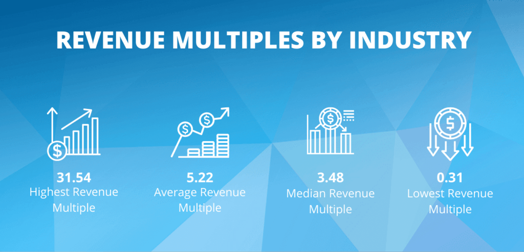 revenue multiples for different industries