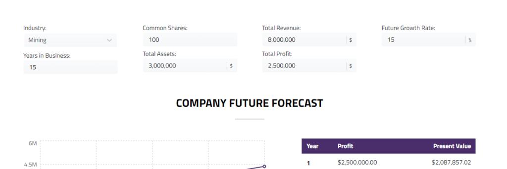 Software Company Valuation Calculator