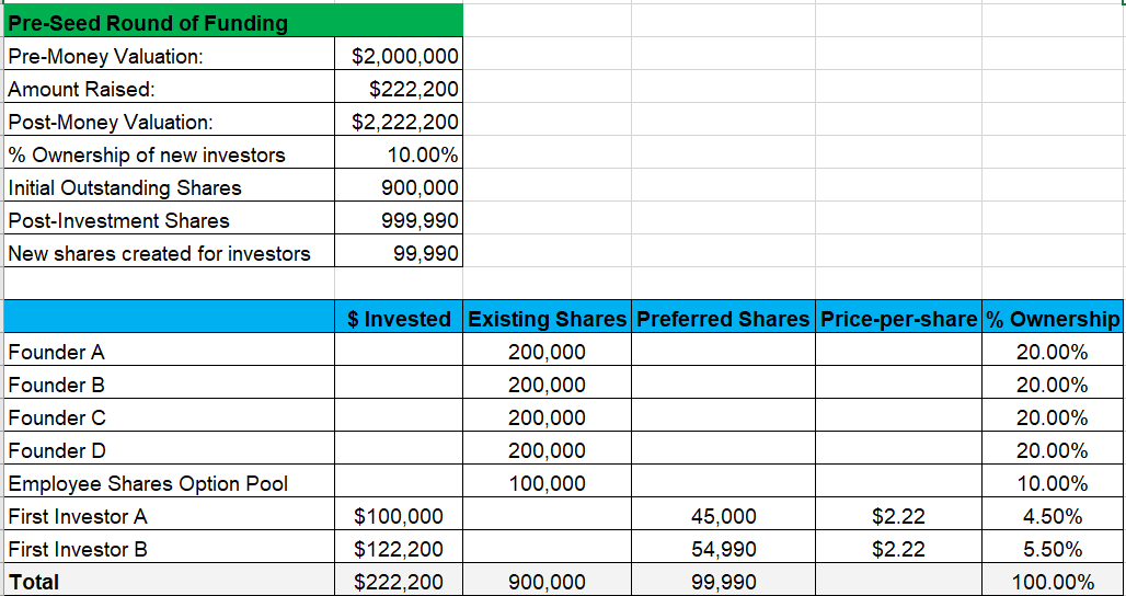 Cap table example using Excel