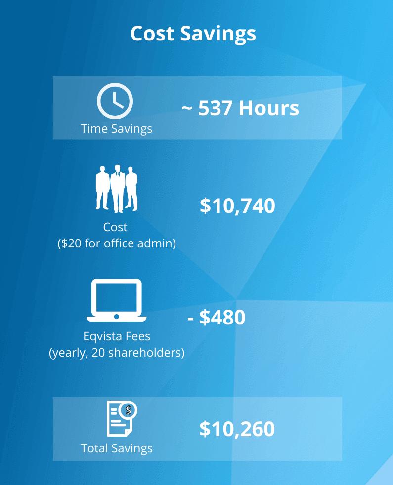 Cost Saving - Eqvista vs Excel