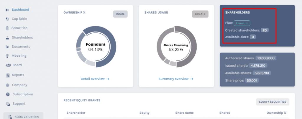 shareholder details