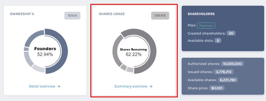 Share usage panel