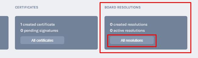 created resolutions
